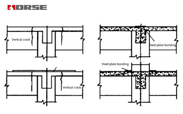 analysis and treatment of cracks in rc beams