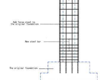 Reinforcement of frame column in solar square